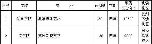 浙江传媒学院招生简章